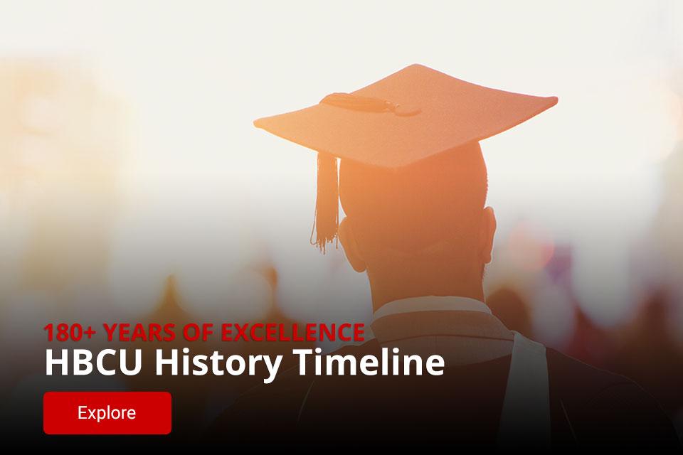 HBCU History Timeline