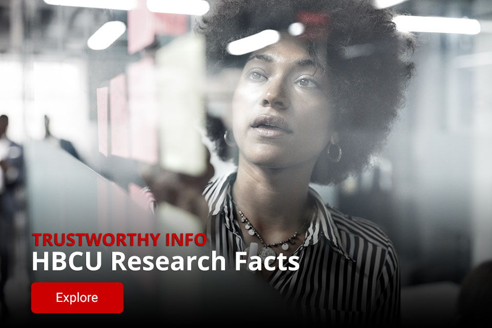 HBCU Research Facts